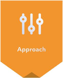 FOX Iconen Documentation - Approach English